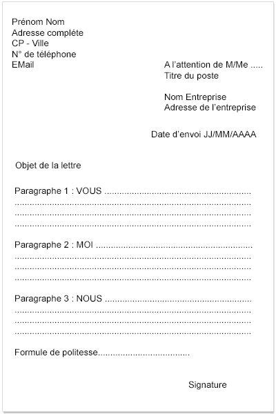 Présentation Lettre De Motivation Exemple La Pr 233 Sentation De La Lettre De Motivation Cr 233 Er Un Cv