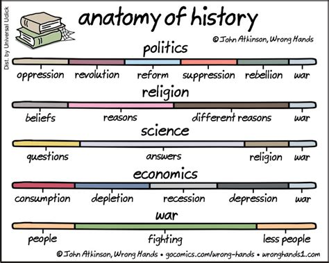 anatomy of a song the history of 45 iconic hits that changed rock r b and pop books what is it for broadsheet ie