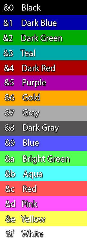 minecraft color id pin minecraft mod review crafting guide 132 find recipes