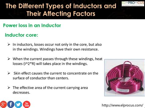 power inductor basics 28 images the basics of inductor eeweb community smd power inductor