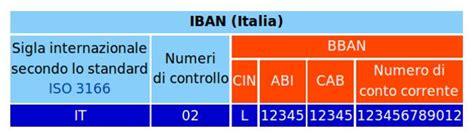 iban banche italiane come leggere iban soldioggi