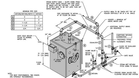boiler piping diagram steam boiler banging hissing and water noise heating