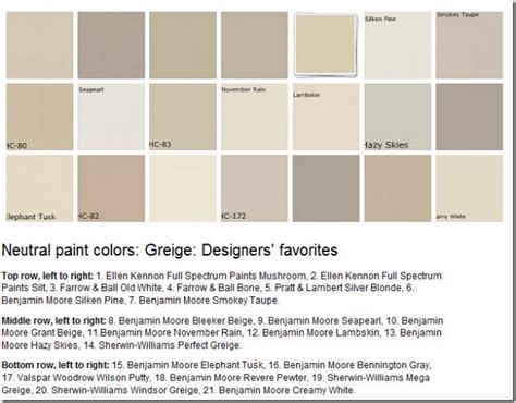 best neutral paint colors my favorite things