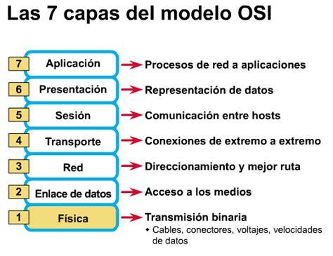 modelo osi capas de construir y administrar redes modelo osi