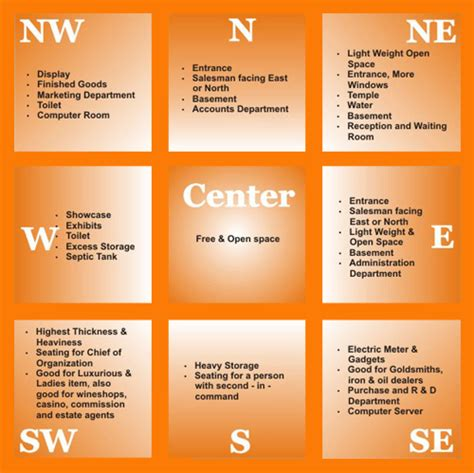 vastu for home vastu design course enhancing energy in your home work