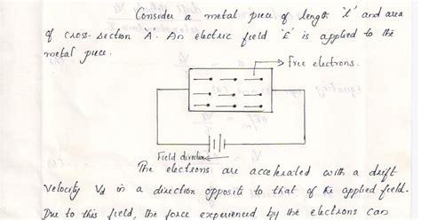 engineering physics ii unit  conducting materials notes vidyarthiplus  blog  blog