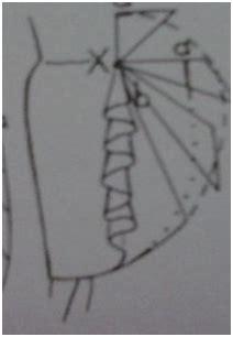 Grosir Drapery Murah 1 tutorial apa itu draping dan aplikasinya dalam pembuatan