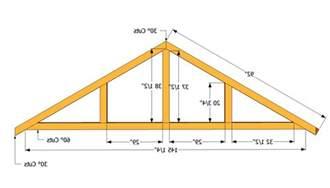 high ceiling truss designs for garage home combo garages built