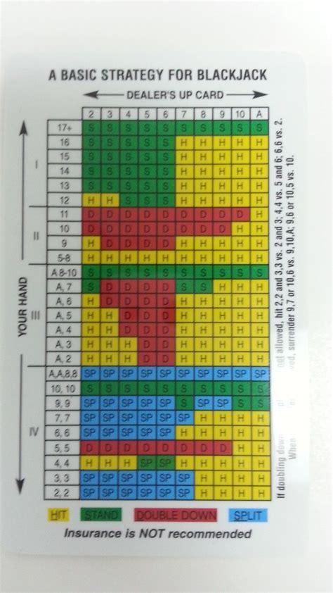 printable blackjack strategy card basic blackjack strategy chart single deck