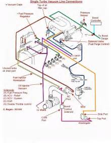 single turbo vac diagrams nopistons mazda rx7 rx8 rotary forum