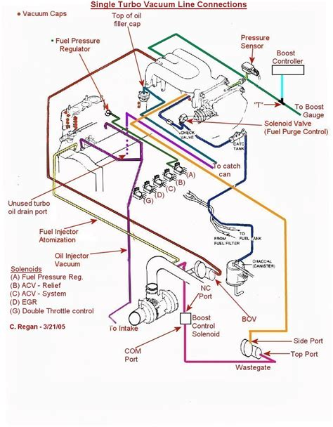 turbo setup diagram single turbo vac diagrams nopistons mazda rx7 rx8