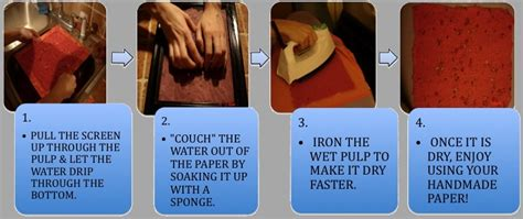 How To Make Handmade Paper At Home - how to make handmade paper the open end