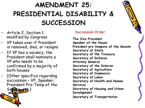 amendment 25 section 4 meaning chapter 3 the 27 amendments