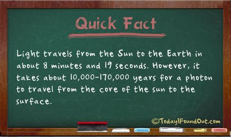 Light From Sun To Earth by How It Takes Light From The Sun To Reach The Earth
