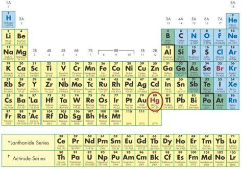 science benchmark i part 1 46 proprofs quiz