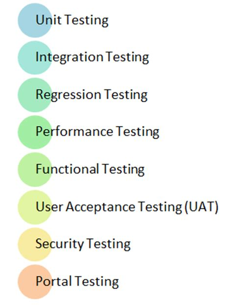 test suite template test suite template manager evaluation learn sap testing create your sap test