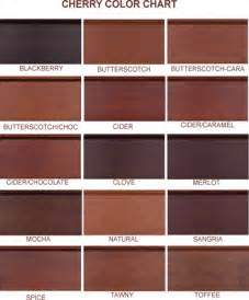 Wood stain colors sherwin williams trend home design and