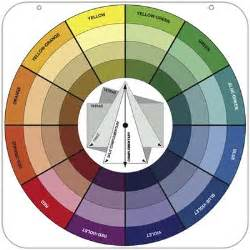 color wheel guide choose paint colors with a color wheel