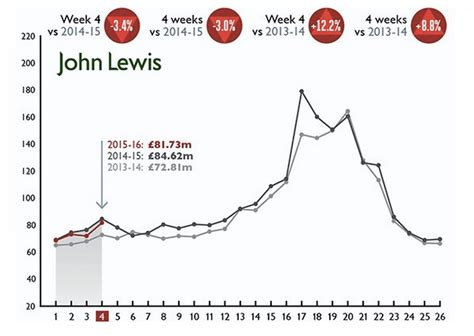 sale john lewis britain s high street is in crisis and retailers are