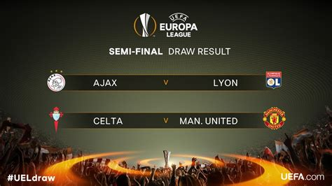 2017 europa league final uefa europa league semifinal match draw schedule