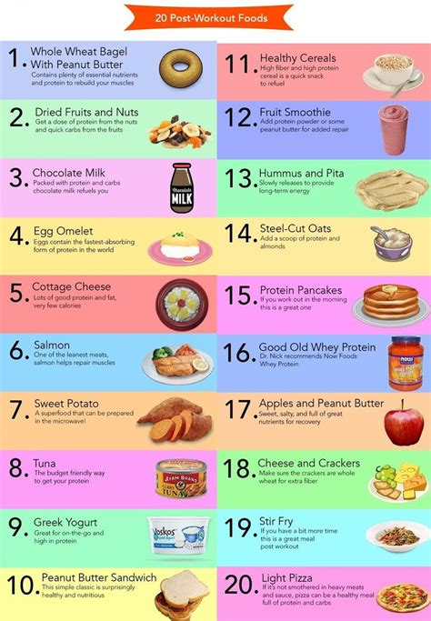 1000 ideas about post workout 1000 ideas about post workout food on pinterest best post workout food post