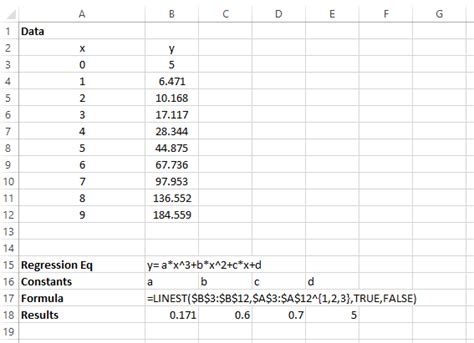 table to equation calculator table of values to equation calculator elcho table