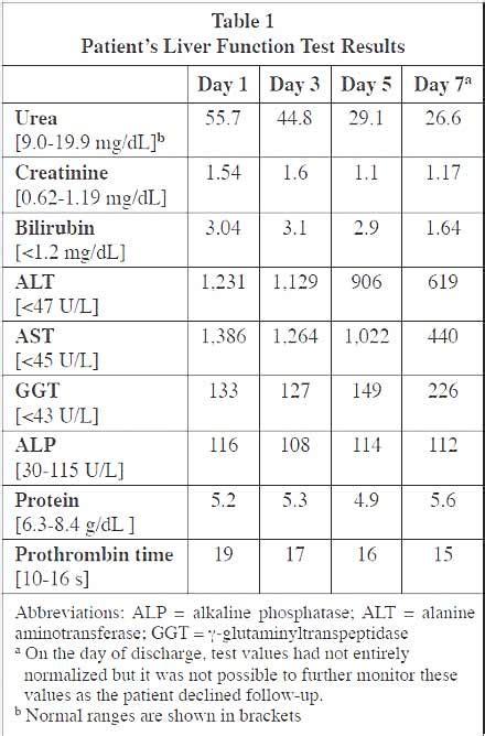 ck wert tabelle die nebenwirkungen einer verungl 252 ckten kur mit dianabol