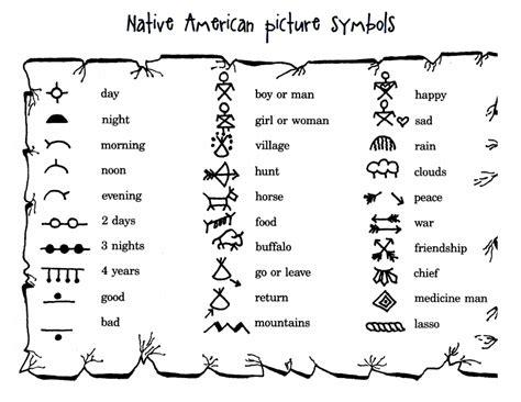 tattoo history pdf native american picture symbols pdf google drive