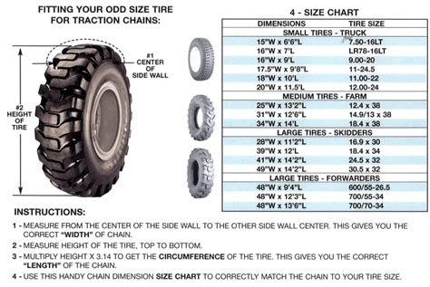 tire sizes explained diagram 9 best images of 22 inch tire size chart diameter and