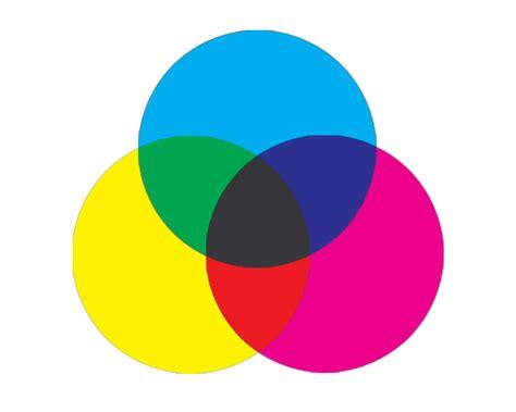 color o s 237 ntesis sustractiva de color la enciclopedia