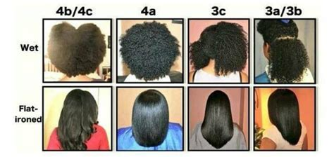 hair and head types all about 4c natural hair how to manage your 4c natural hair