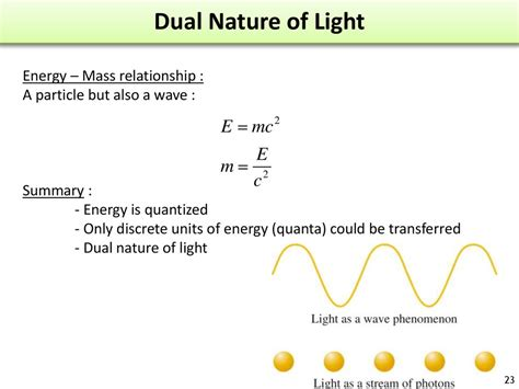 What Is The Dual Nature Of Light by Atomic Structure And Properties Chapter 3