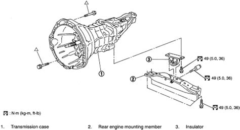 automotive repair manual 2004 infiniti g35 transmission control repair guides manual transmission transmission removal installation autozone com