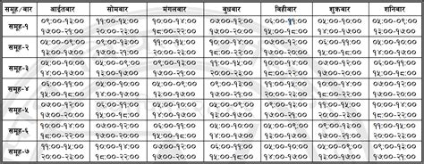Nea New Load Shedding by Load Shedding Decreased 55 Hrs Weekly New Schedule