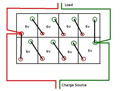 battery bank wiring