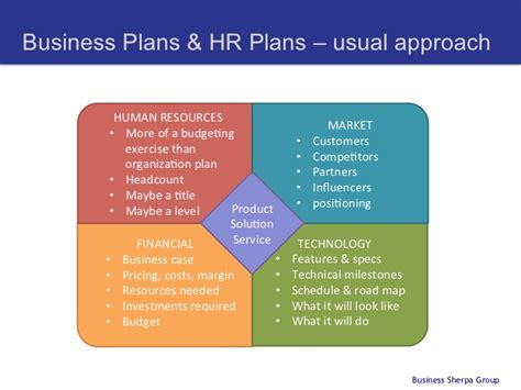 human resources business plan template hr business plan template reportz725 web fc2