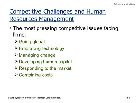 challenges facing human resource management today challenges of hrm