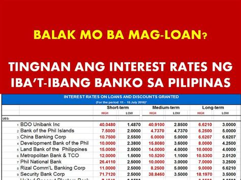 housing loan rate of interest comparison of interest rates on loans from different banks