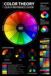 theory of color color theory poster graf1x