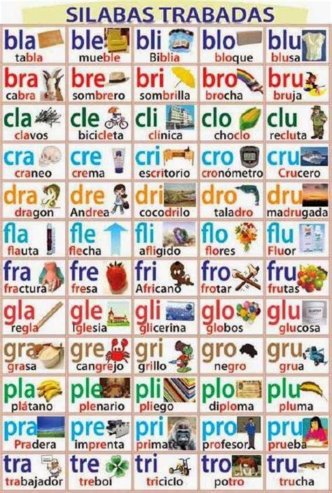 las silabas en espanol para ninos el alfabeto esta lleno de silabas o palabras conocidas
