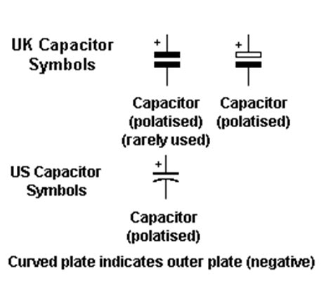 how does a mica capacitor work how a diode works