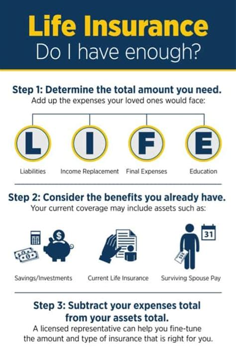 do you need to have insurance on a boat military life insurance guide how much what type