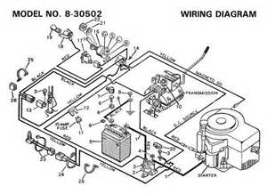 15 hp briggs and stratton wiring diagram car wiring diagrams