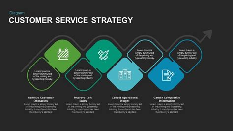 contact strategy template customer service strategy keynote and powerpoint template