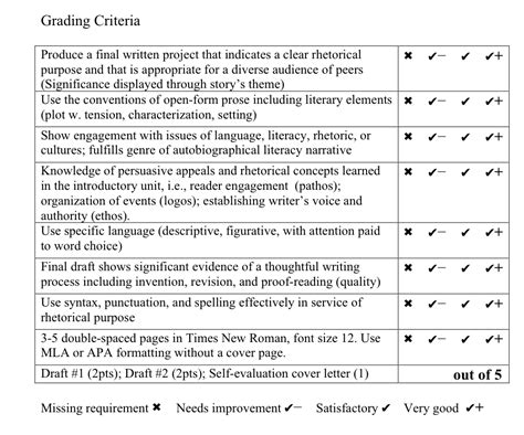 Essay About Literacy by Essays About Literacy Business Analysis And Design Essay