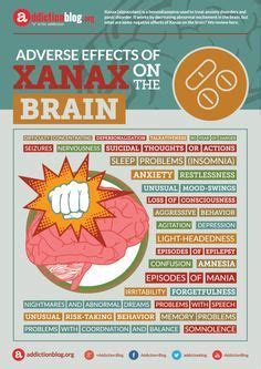 Taking Adderall When Detoxing From Klonopin by 1000 Ideas About Effects Of Xanax On