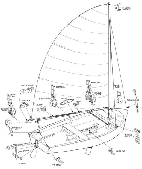 one of the small parts of a boat crossword clue rigging small sailboats chapter 6