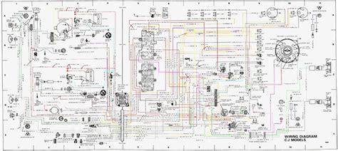 1980 jeep cj5 wiring schematic 30 wiring diagram images 1980 cj7 wiring diagram free picture schematic wiring