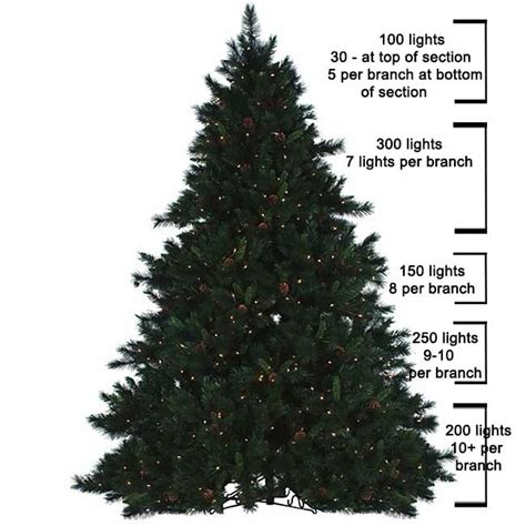 troubleshooting tree light pre lit best 28 troubleshooting pre lit tree lights ge