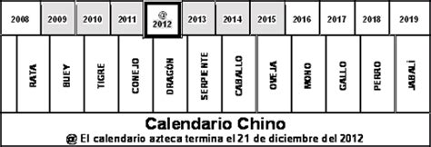 Calendario Chino 2015 Serpiente Calendaro Chino De Embarazo 2015 New Calendar Template Site